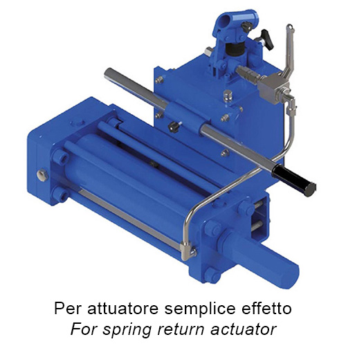 Spring return SR type Heavy Duty carbon steel actuator - accessories - MANUAL HYDRAULIC OVERRIDE