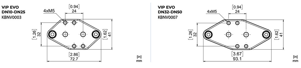 VIP EVO PN40 / 580 psi - accessories -