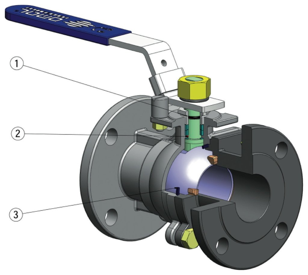 Stark Wafer PN 16-40 carbon steel ball valve - benefits -