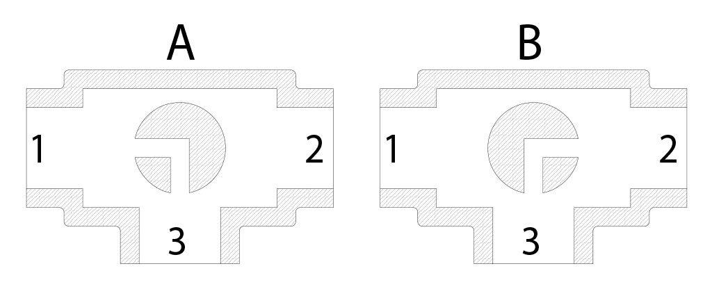 Item 445 stainless steel ball valves - specifications - View from above