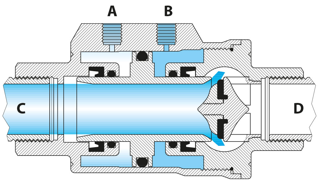 VIP - Pneumatic Coaxial Valve - specifications -